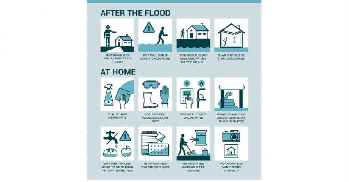 After the Storm: How to Stay Safe